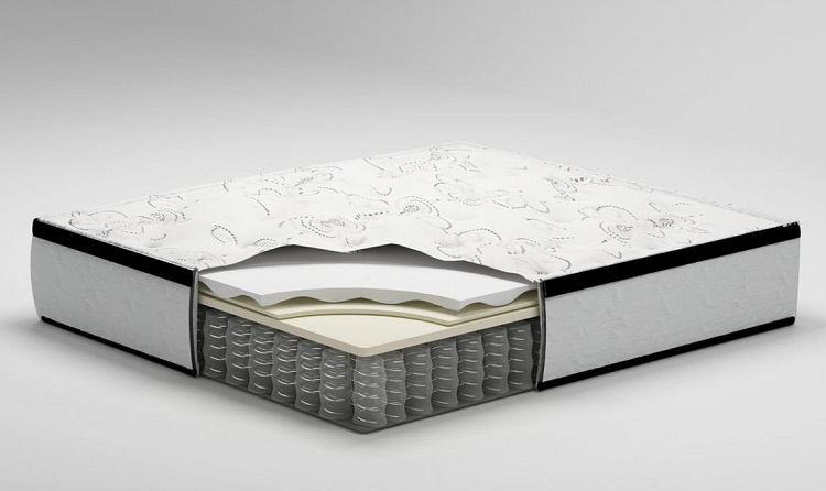 Illustration Of Hybrid Mattress